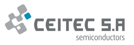 CEITEC S/A cliente Acel